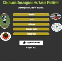 Stephane Sessegnon vs Yasin Pehlivan h2h player stats
