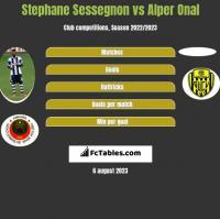 Stephane Sessegnon vs Alper Onal h2h player stats