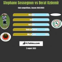 Stephane Sessegnon vs Berat Ozdemir h2h player stats