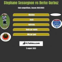 Stephane Sessegnon vs Berke Gurbuz h2h player stats