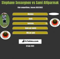 Stephane Sessegnon vs Sami Altiparmak h2h player stats