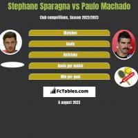 Stephane Sparagna vs Paulo Machado h2h player stats
