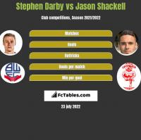 Stephen Darby vs Jason Shackell h2h player stats