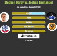 Stephen Darby vs Joshua Emmanuel h2h player stats