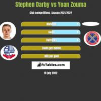 Stephen Darby vs Yoan Zouma h2h player stats