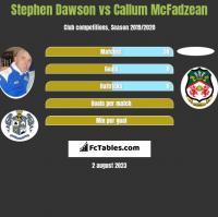 Stephen Dawson vs Callum McFadzean h2h player stats