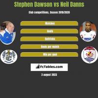 Stephen Dawson vs Neil Danns h2h player stats