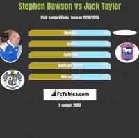 Stephen Dawson vs Jack Taylor h2h player stats
