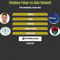 Stephen Folan vs Alan Bennett h2h player stats