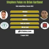 Stephen Folan vs Brian Gartland h2h player stats