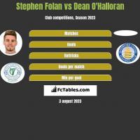 Stephen Folan vs Dean O'Halloran h2h player stats
