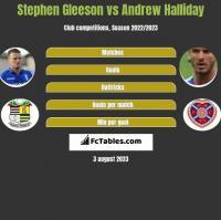 Stephen Gleeson vs Andrew Halliday h2h player stats