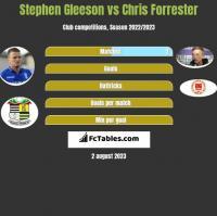 Stephen Gleeson vs Chris Forrester h2h player stats