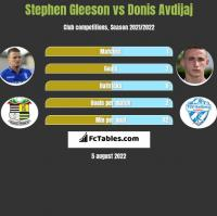 Stephen Gleeson vs Donis Avdijaj h2h player stats