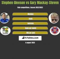 Stephen Gleeson vs Gary Mackay-Steven h2h player stats