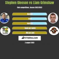 Stephen Gleeson vs Liam Grimshaw h2h player stats