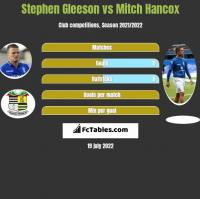 Stephen Gleeson vs Mitch Hancox h2h player stats