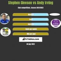 Stephen Gleeson vs Andy Irving h2h player stats