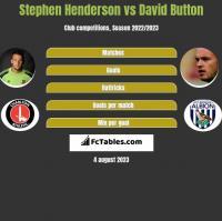 Stephen Henderson vs David Button h2h player stats