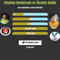 Stephen Henderson vs Vicente Guaita h2h player stats