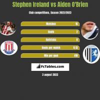 Stephen Ireland vs Aiden O'Brien h2h player stats