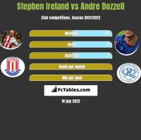 Stephen Ireland vs Andre Dozzell h2h player stats