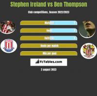 Stephen Ireland vs Ben Thompson h2h player stats