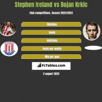 Stephen Ireland vs Bojan Krkic h2h player stats