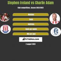 Stephen Ireland vs Charlie Adam h2h player stats