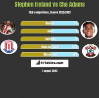 Stephen Ireland vs Che Adams h2h player stats