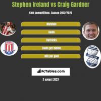 Stephen Ireland vs Craig Gardner h2h player stats