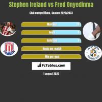 Stephen Ireland vs Fred Onyedinma h2h player stats