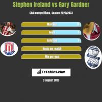 Stephen Ireland vs Gary Gardner h2h player stats