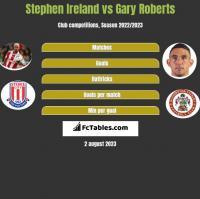 Stephen Ireland vs Gary Roberts h2h player stats