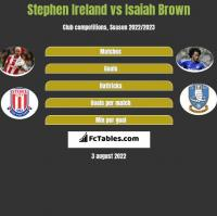 Stephen Ireland vs Isaiah Brown h2h player stats