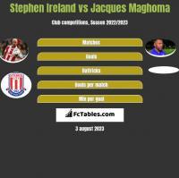 Stephen Ireland vs Jacques Maghoma h2h player stats