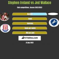 Stephen Ireland vs Jed Wallace h2h player stats