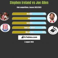 Stephen Ireland vs Joe Allen h2h player stats