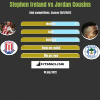 Stephen Ireland vs Jordan Cousins h2h player stats