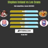 Stephen Ireland vs Lee Evans h2h player stats