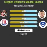 Stephen Ireland vs Michael Jacobs h2h player stats