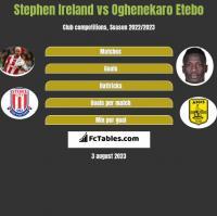 Stephen Ireland vs Oghenekaro Etebo h2h player stats