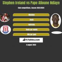 Stephen Ireland vs Pape Alioune Ndiaye h2h player stats
