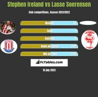 Stephen Ireland vs Lasse Soerensen h2h player stats