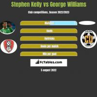 Stephen Kelly vs George Williams h2h player stats