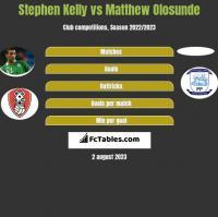 Stephen Kelly vs Matthew Olosunde h2h player stats