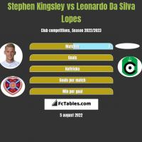 Stephen Kingsley vs Leonardo Da Silva Lopes h2h player stats