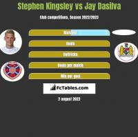 Stephen Kingsley vs Jay Dasilva h2h player stats