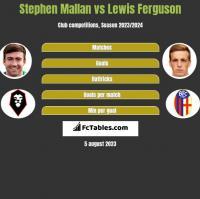 Stephen Mallan vs Lewis Ferguson h2h player stats