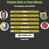 Stephen Quinn vs Dean Marney h2h player stats